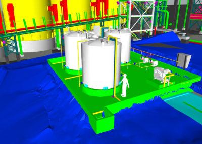 Ingeniería de detalles para proyectos DS 43